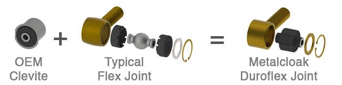 7105-JointPlusJoint